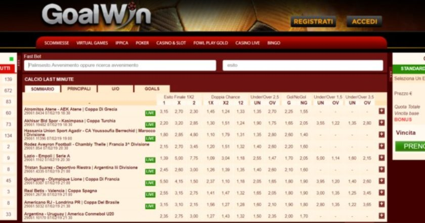 Goalwin: Recensione, Opinioni, Pro e Contro