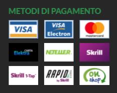 Metodi di pagamento Betaland
